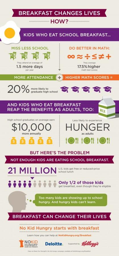 Breakfast-infographic-bigger